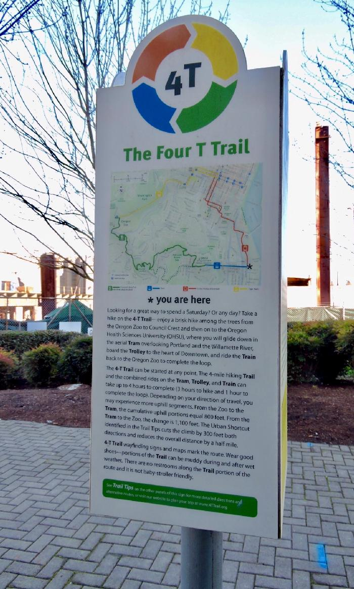 The Four T Trail